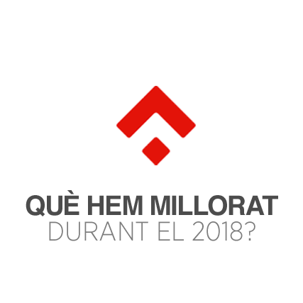 Logotip AMB Què hem millorat durant l'any 2018