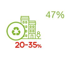 Icona reciclatge ciutat negatiu