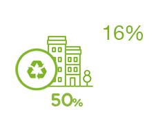 Icona reciclatge ciutat positiu