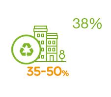 Icona reciclatge ciutat regular
